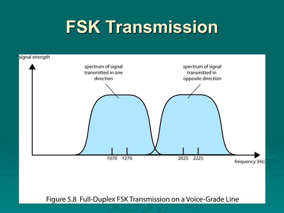 FSK Transmission