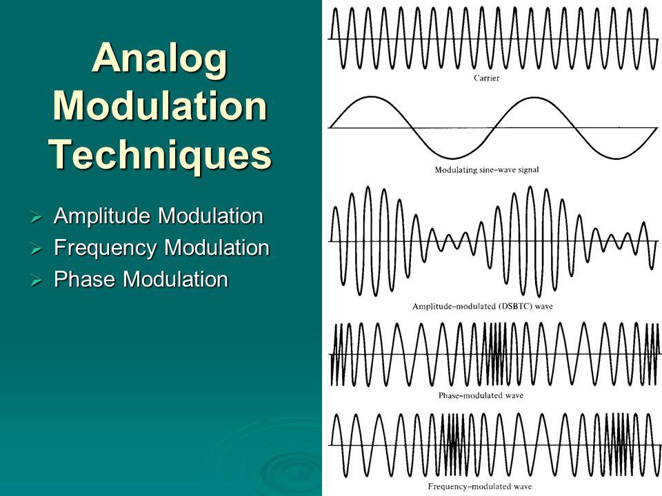 Analog Modulation Techniques Amplitude Modulation Amplitude Modulation Frequency Modulation Frequency Modulation Phase Modulation Phase Modulation