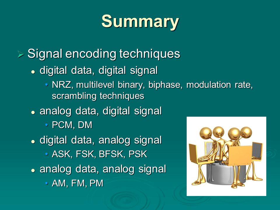 Summary Signal encoding techniques digital data, digital signal NRZ, multilevel binary, biphase, modulation rate, scrambling techniques analog data, d