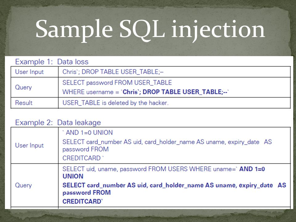 Sample SQL injection