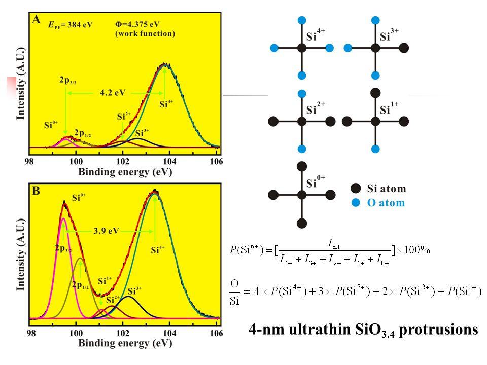 4-nm ultrathin SiO 3.4 protrusions
