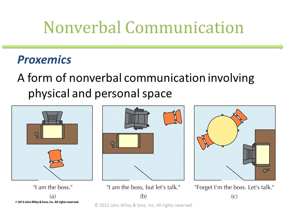 Nonverbal Communication Proxemics A form of nonverbal communication involving physical and personal space © 2012 John Wiley & Sons, Inc.