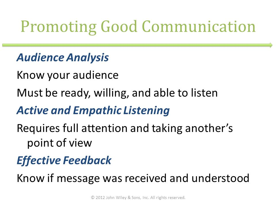 Promoting Good Communication Audience Analysis Know your audience Must be ready, willing, and able to listen Active and Empathic Listening Requires full attention and taking anothers point of view Effective Feedback Know if message was received and understood © 2012 John Wiley & Sons, Inc.