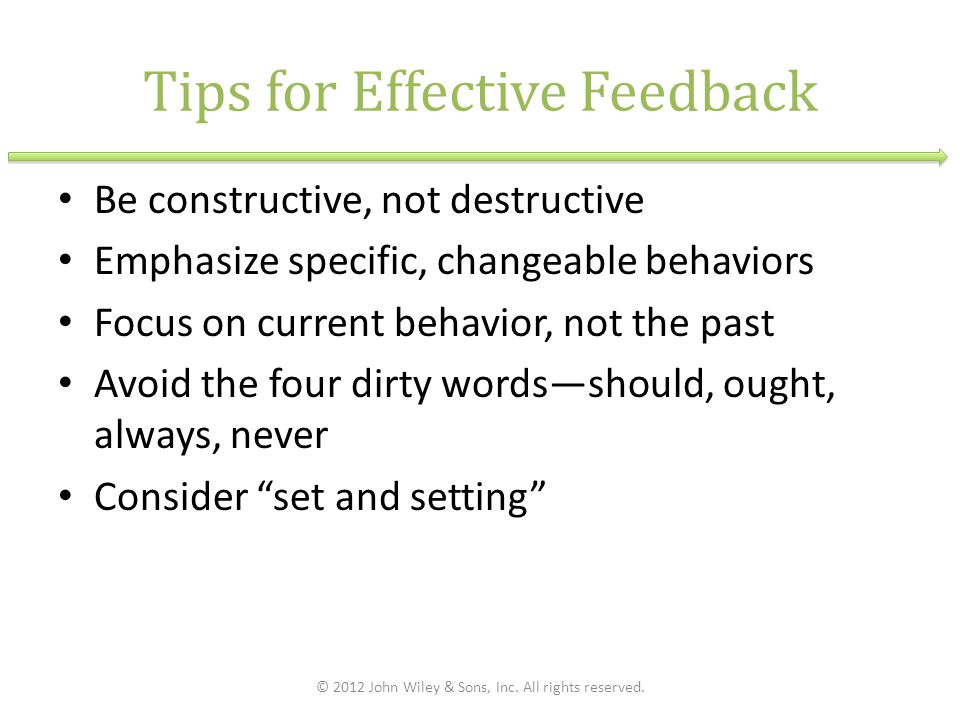 Tips for Effective Feedback Be constructive, not destructive Emphasize specific, changeable behaviors Focus on current behavior, not the past Avoid the four dirty wordsshould, ought, always, never Consider set and setting © 2012 John Wiley & Sons, Inc.