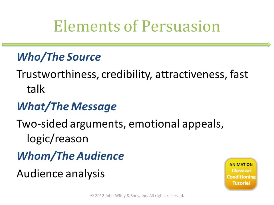 Elements of Persuasion Who/The Source Trustworthiness, credibility, attractiveness, fast talk What/The Message Two-sided arguments, emotional appeals, logic/reason Whom/The Audience Audience analysis © 2012 John Wiley & Sons, Inc.
