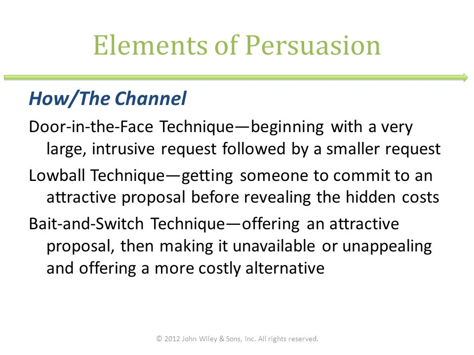 Elements of Persuasion How/The Channel Door-in-the-Face Techniquebeginning with a very large, intrusive request followed by a smaller request Lowball Techniquegetting someone to commit to an attractive proposal before revealing the hidden costs Bait-and-Switch Techniqueoffering an attractive proposal, then making it unavailable or unappealing and offering a more costly alternative © 2012 John Wiley & Sons, Inc.
