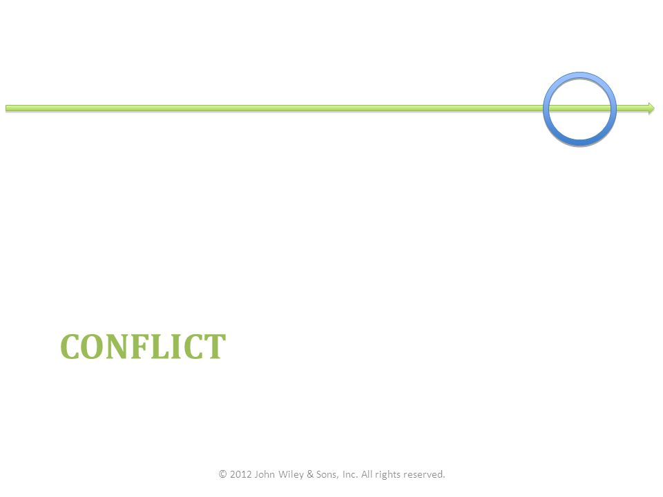 CONFLICT © 2012 John Wiley & Sons, Inc. All rights reserved.
