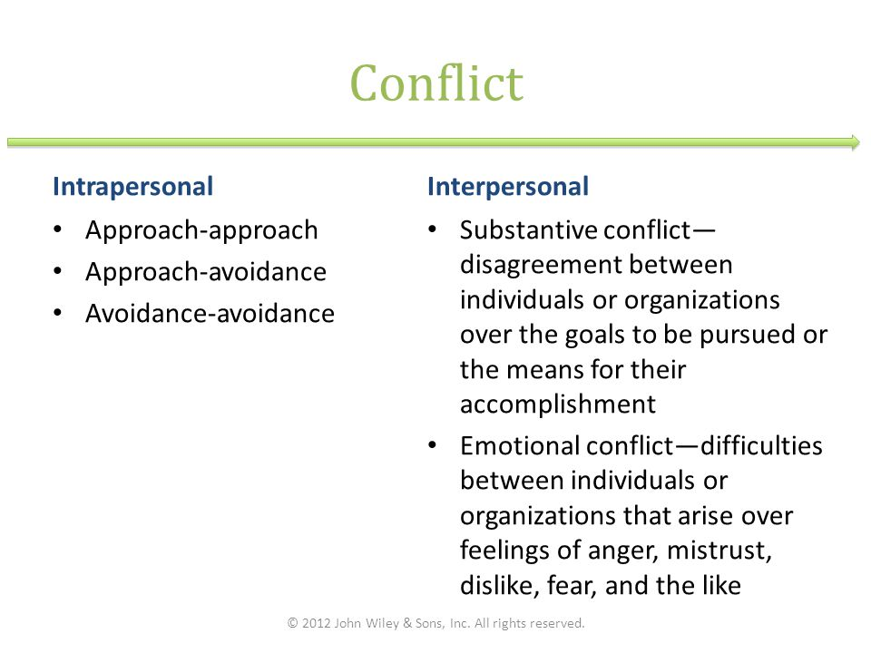 Conflict Intrapersonal Approach-approach Approach-avoidance Avoidance-avoidance Interpersonal Substantive conflict disagreement between individuals or organizations over the goals to be pursued or the means for their accomplishment Emotional conflictdifficulties between individuals or organizations that arise over feelings of anger, mistrust, dislike, fear, and the like © 2012 John Wiley & Sons, Inc.