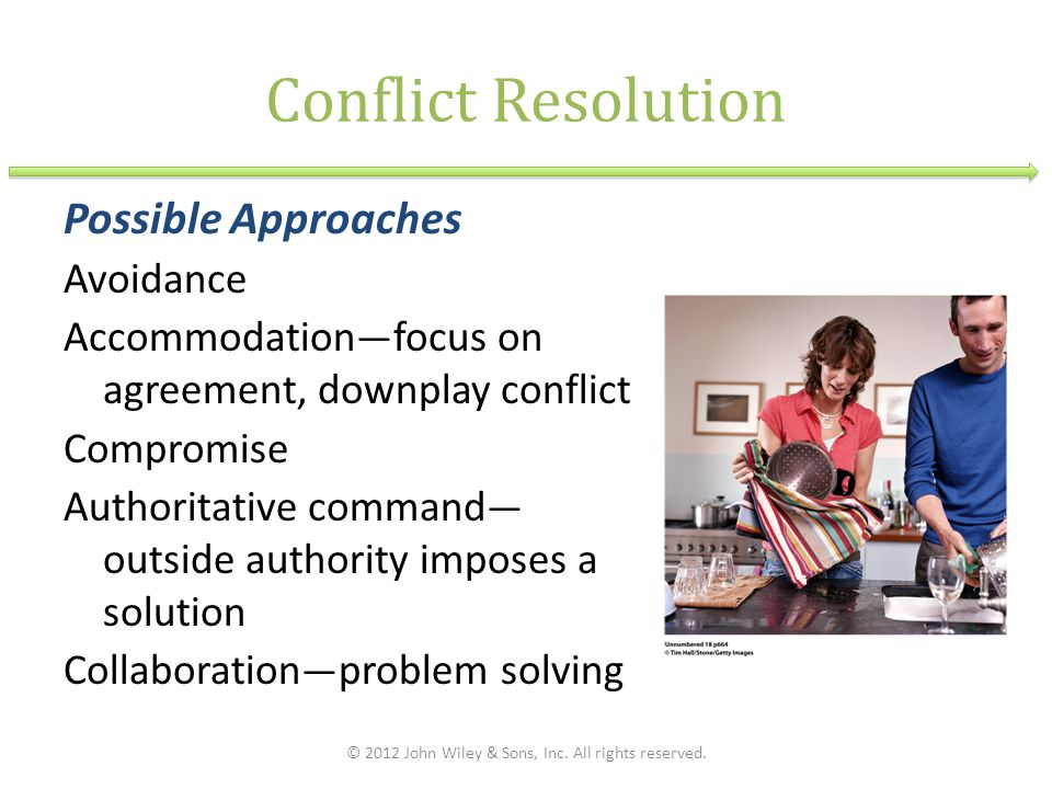 Conflict Resolution Possible Approaches Avoidance Accommodation focus on agreement, downplay conflict Compromise Authoritative command outside authori
