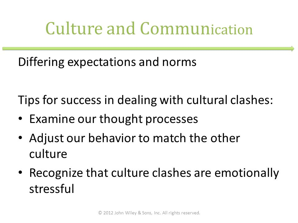 Culture and Commun ication Differing expectations and norms Tips for success in dealing with cultural clashes: Examine our thought processes Adjust our behavior to match the other culture Recognize that culture clashes are emotionally stressful © 2012 John Wiley & Sons, Inc.