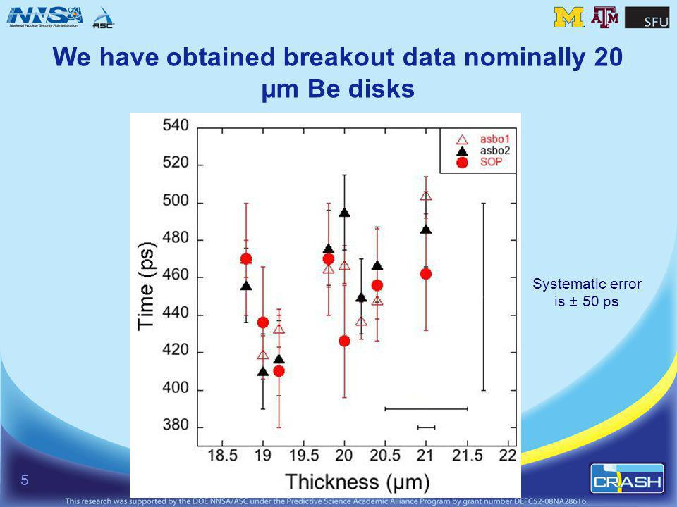 We have obtained breakout data nominally 20 µm Be disks Systematic error is ± 50 ps 5