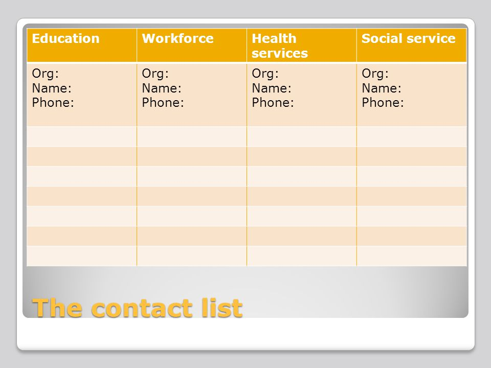 The contact list EducationWorkforceHealth services Social service Org: Name: Phone: Org: Name: Phone: Org: Name: Phone: Org: Name: Phone: