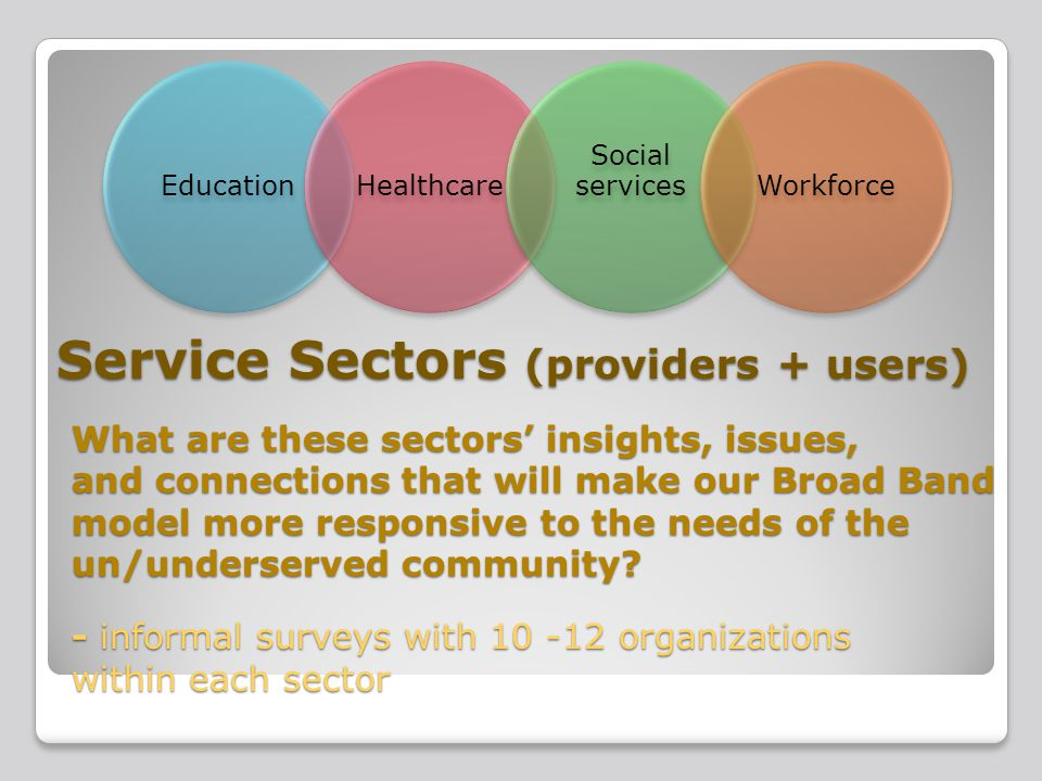 Service Sectors (providers + users) What are these sectors insights, issues, and connections that will make our Broad Band model more responsive to the needs of the un/underserved community.