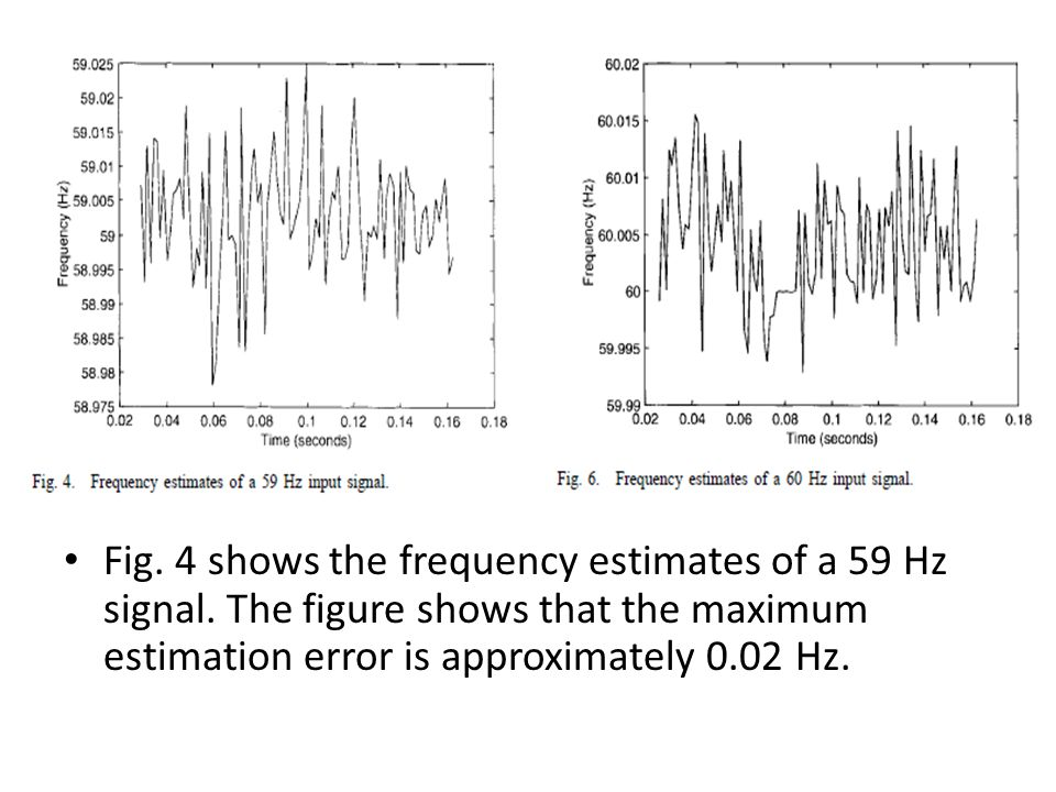 Fig. 4 shows the frequency estimates of a 59 Hz signal.