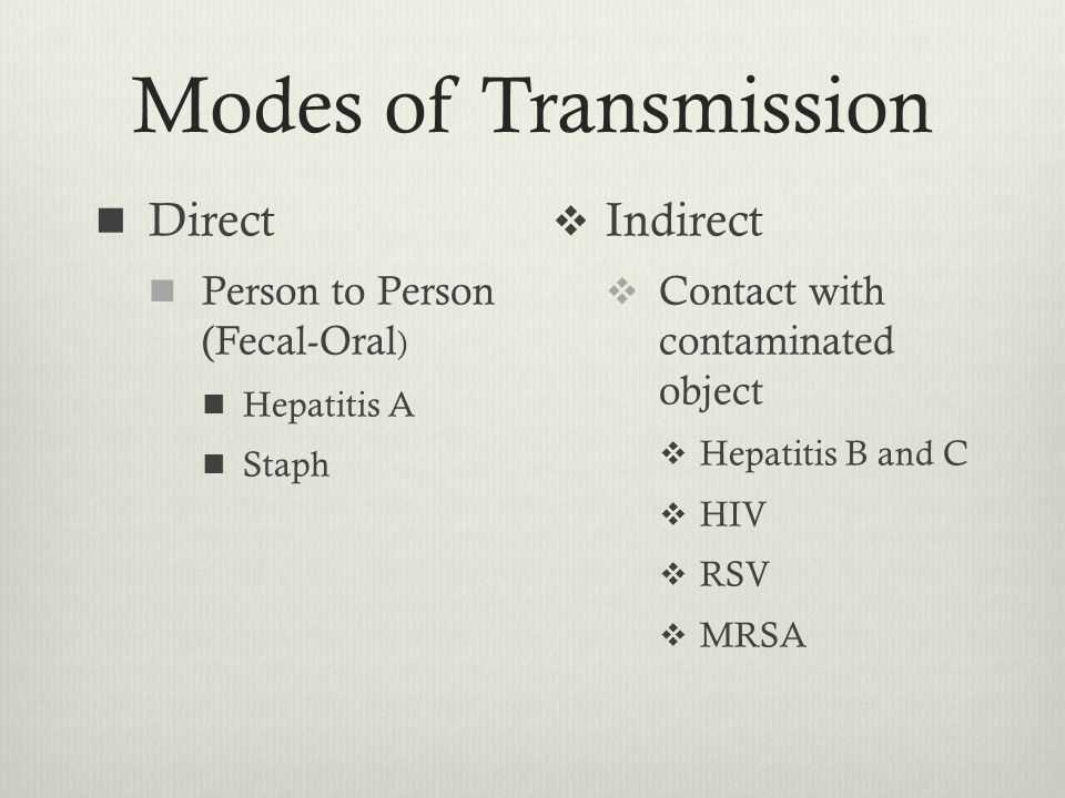 Modes of Transmission Direct Person to Person (Fecal-Oral ) Hepatitis A Staph Indirect Contact with contaminated object Hepatitis B and C HIV RSV MRSA