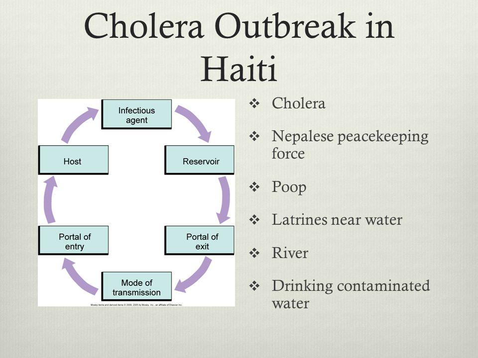 Cholera Outbreak in Haiti Cholera Nepalese peacekeeping force Poop Latrines near water River Drinking contaminated water