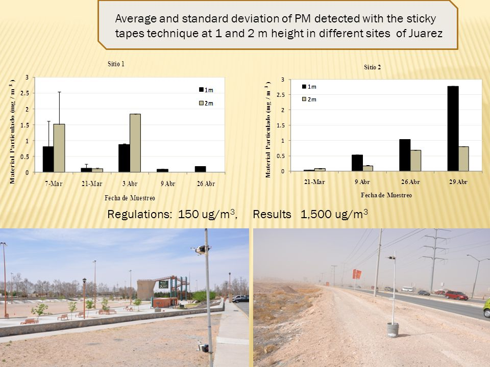 FloresMargez et al.2013. air quality symposium NMSU Average and standard deviation of PM detected with the sticky tapes technique at 1 and 2 m height