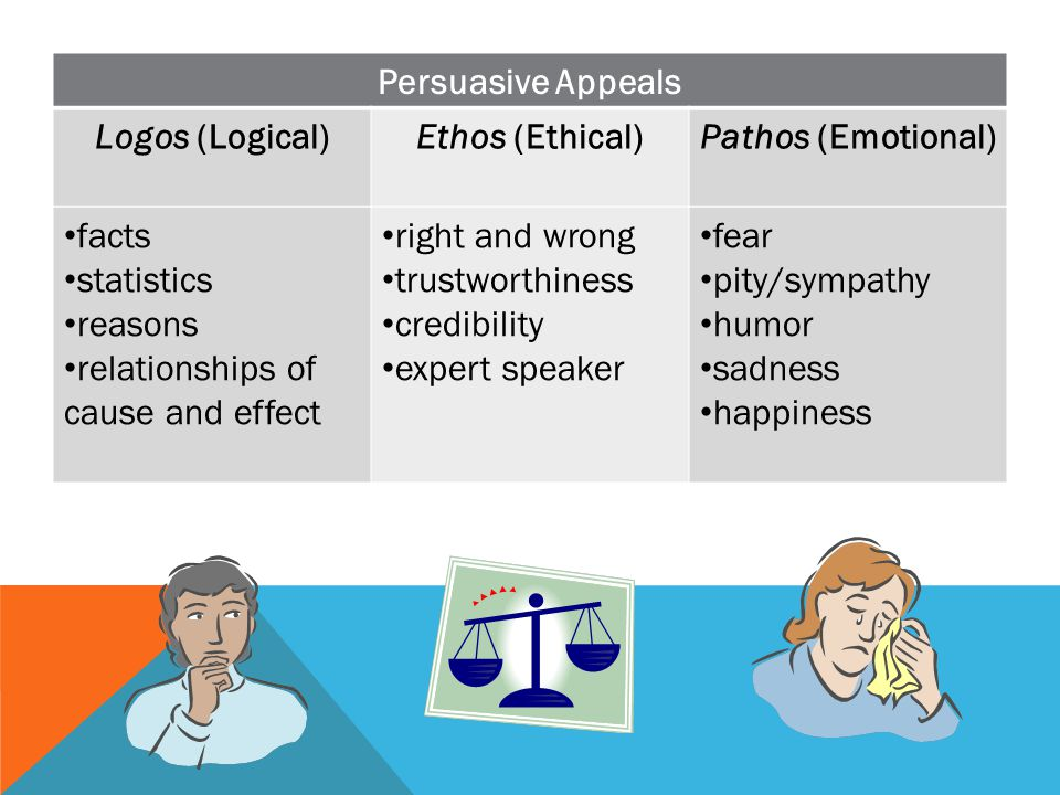 PRACTICE: Identify which persuasive technique is used in each of the following: 1.A doctor is called to the stand to provide evidence that will support the defendants non- guilty plea.