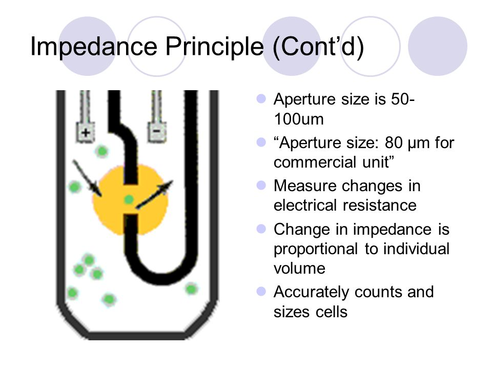 Impedance Principle (Contd) Aperture size is 50- 100um Aperture size: 80 µm for commercial unit Measure changes in electrical resistance Change in imp