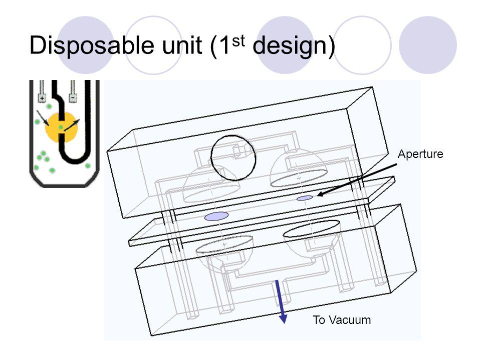 Disposable unit (1 st design) To Vacuum Aperture