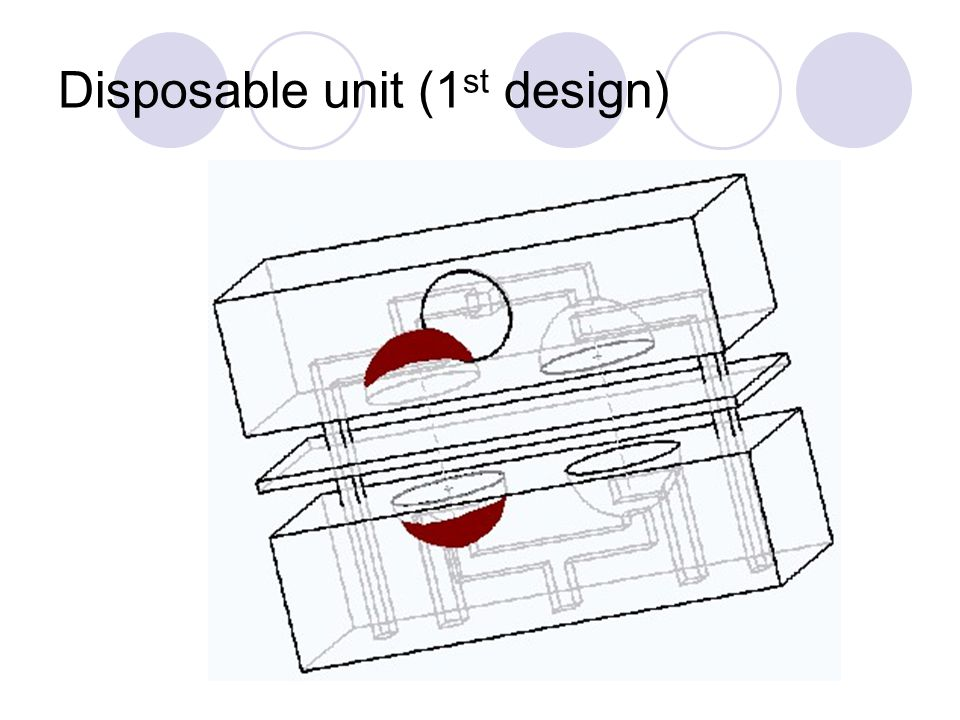 Disposable unit (1 st design)