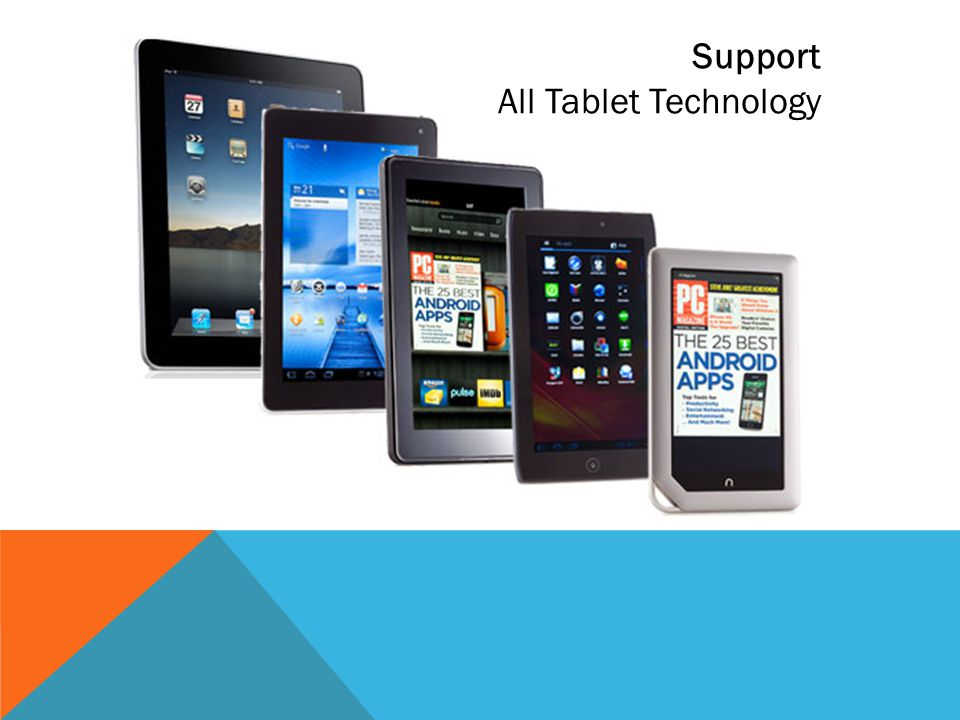 Support All Tablet Technology