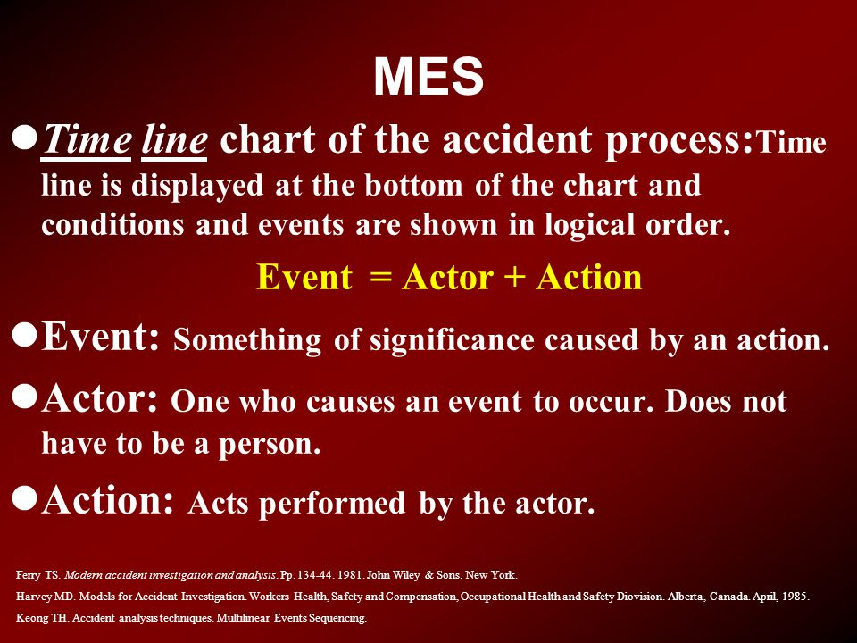 MES lTime line chart of the accident process: Time line is displayed at the bottom of the chart and conditions and events are shown in logical order.