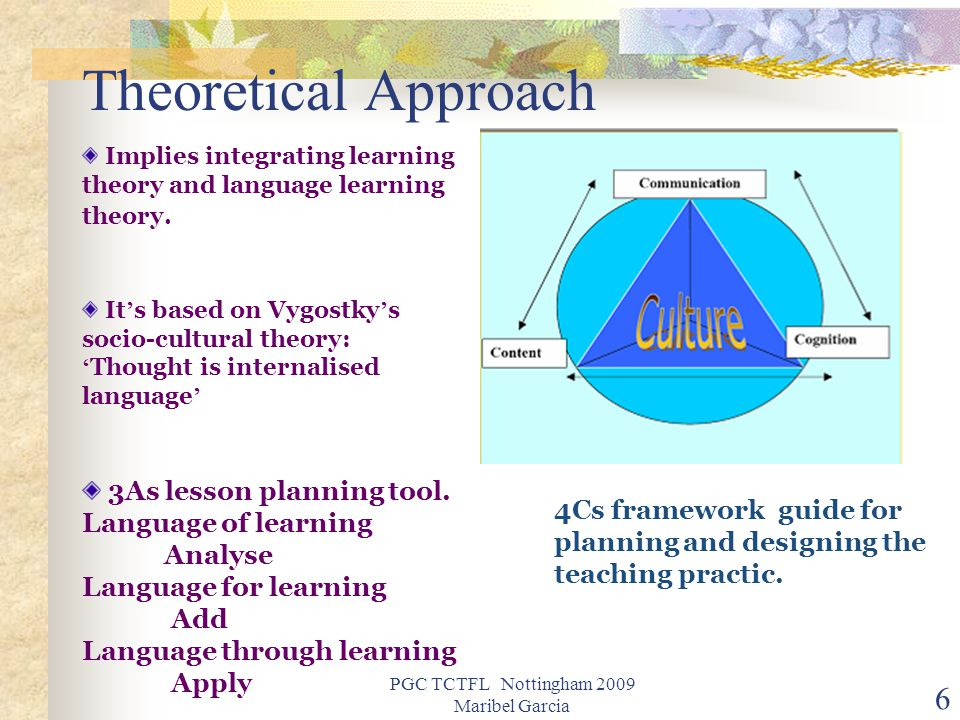 PGC TCTFL Nottingham 2009 Maribel Garcia 6 Theoretical Approach Implies integrating learning theory and language learning theory.