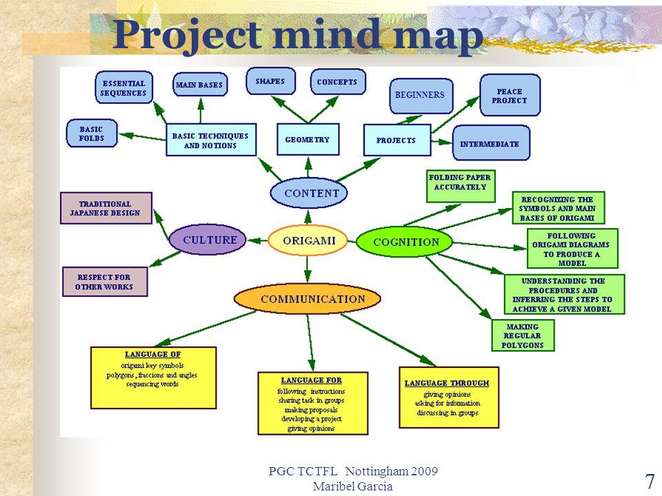 PGC TCTFL Nottingham 2009 Maribel Garcia 7 Project mind map BEGINNERS