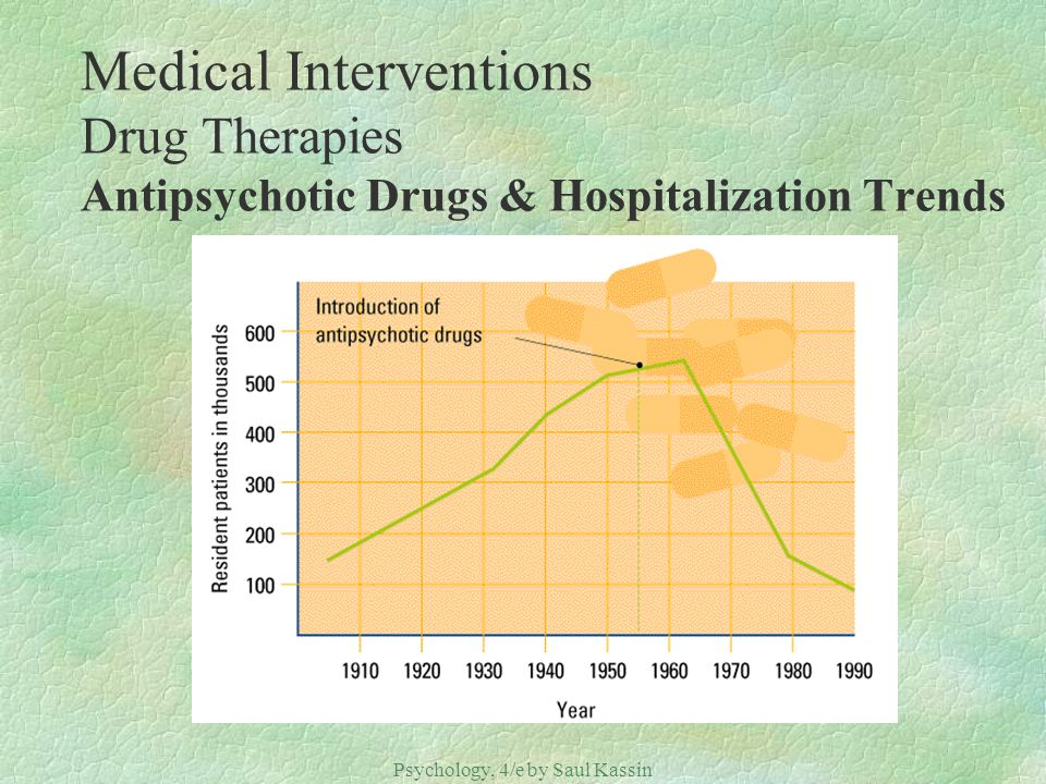 Psychology, 4/e by Saul Kassin ©2004 Prentice Hall Medical Interventions Drug Therapies Antipsychotic Drugs & Hospitalization Trends