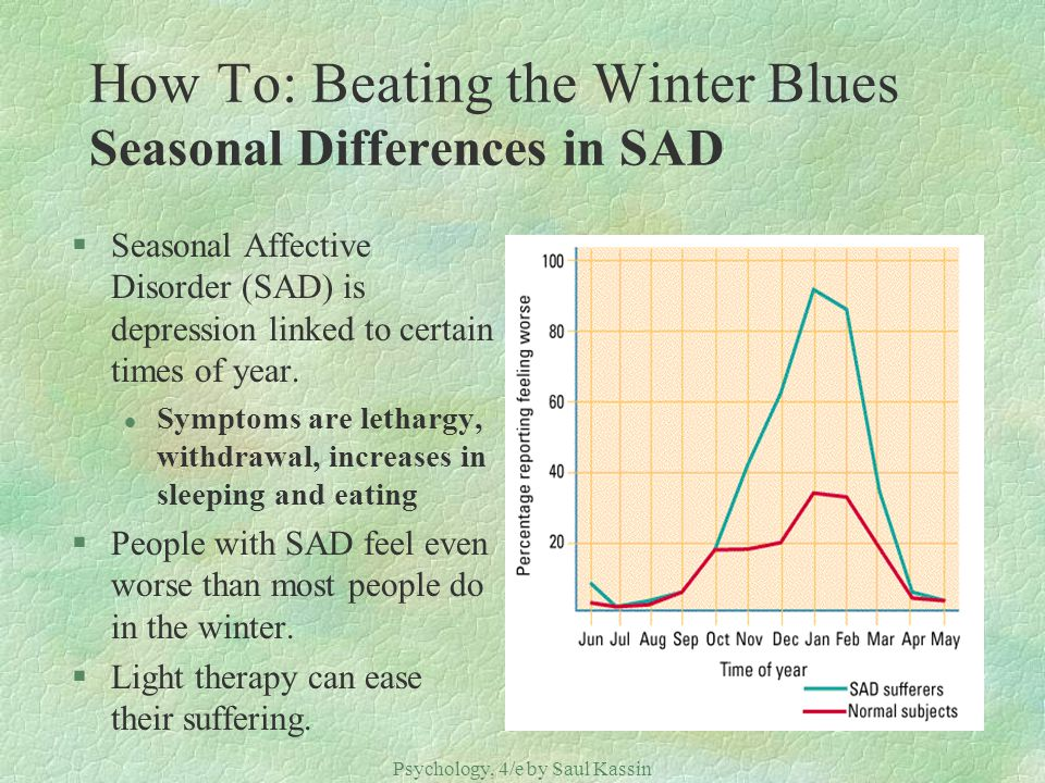 Psychology, 4/e by Saul Kassin ©2004 Prentice Hall How To: Beating the Winter Blues Seasonal Differences in SAD §Seasonal Affective Disorder (SAD) is
