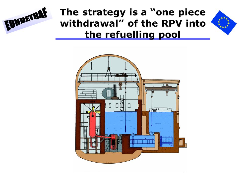32 The strategy is a one piece withdrawal of the RPV into the refuelling pool