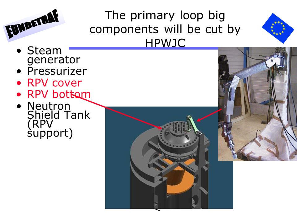 42 The primary loop big components will be cut by HPWJC Steam generator Pressurizer RPV cover RPV bottom Neutron Shield Tank (RPV support)