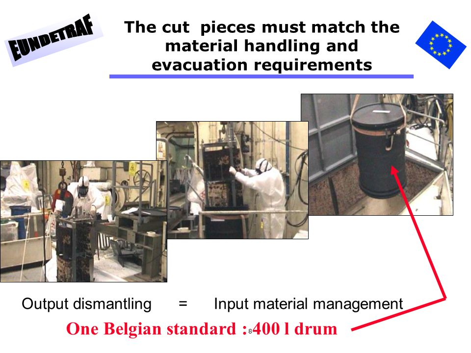 8 The cut pieces must match the material handling and evacuation requirements Output dismantling = Input material management One Belgian standard : 40