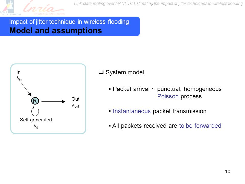 Link-state routing over MANETs: Estimating the impact of jitter techniques in wireless flooding 10 System model Packet arrival ~punctual, homogeneous Poisson process Instantaneous packet transmission All packets received are to be forwarded R In λ in Self-generated λ g Out λ out Impact of jitter technique in wireless flooding Model and assumptions