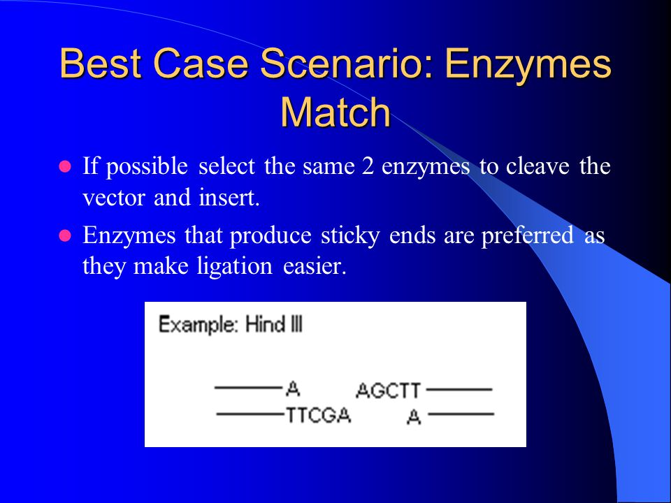 Best Case Scenario: Enzymes Match If possible select the same 2 enzymes to cleave the vector and insert.