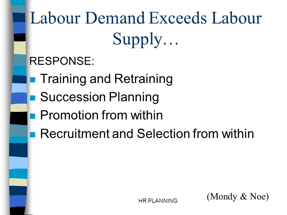 HR PLANNING Labour Demand Exceeds Labour Supply… RESPONSE: n Training and Retraining n Succession Planning n Promotion from within n Recruitment and S
