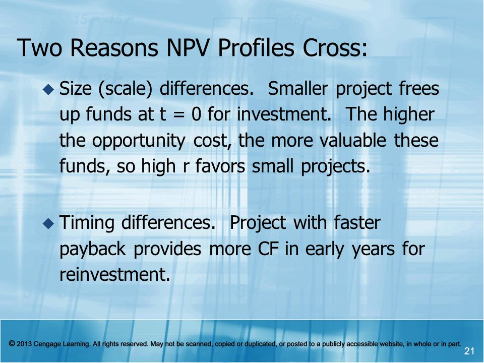 Two Reasons NPV Profiles Cross: Size (scale) differences. Smaller project frees up funds at t = 0 for investment. The higher the opportunity cost, the