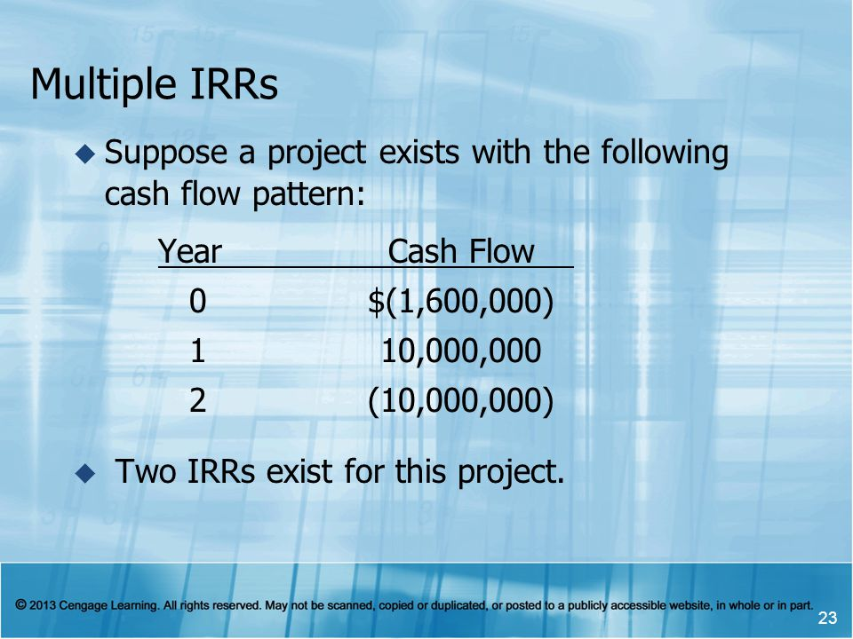 Multiple IRRs Suppose a project exists with the following cash flow pattern: 23 Year Cash Flow 0$(1,600,000) 110,000,000 2(10,000,000) Two IRRs exist