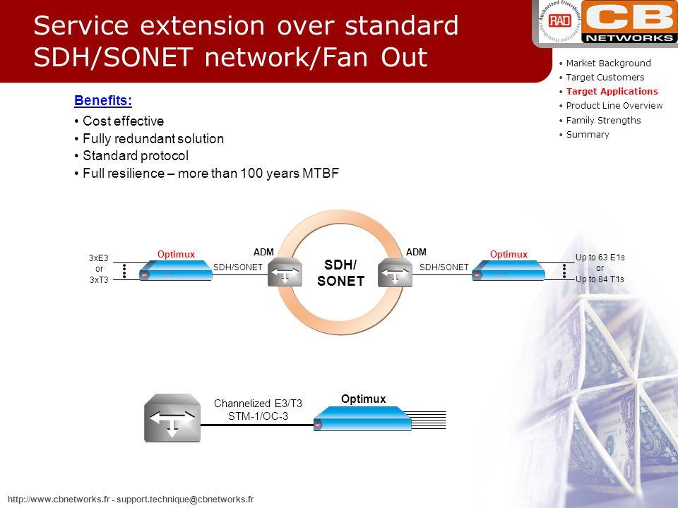 Fiber Multiplexers - 2009 Slide 11 http://www.cbnetworks.fr - support.technique@cbnetworks.fr Service extension over standard SDH/SONET network/Fan Ou