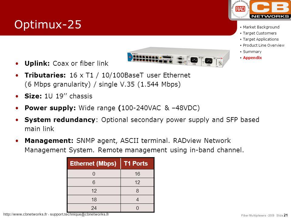 Fiber Multiplexers - 2009 Slide 21 http://www.cbnetworks.fr - support.technique@cbnetworks.fr Optimux-25 Uplink: Coax or fiber link Tributaries: 16 x