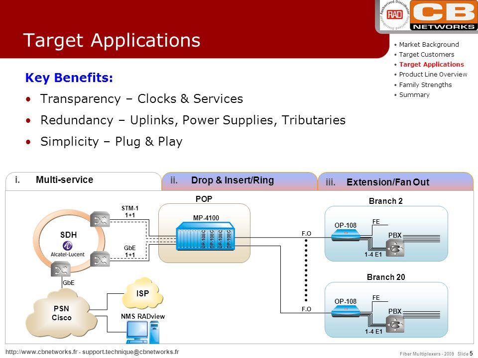 Fiber Multiplexers - 2009 Slide 5 http://www.cbnetworks.fr - support.technique@cbnetworks.fr i.Multi-service ii.Drop & Insert/Ring Target Applications