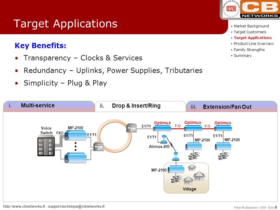 Fiber Multiplexers - 2009 Slide 6 http://www.cbnetworks.fr - support.technique@cbnetworks.fr Target Applications Key Benefits: Transparency – Clocks &