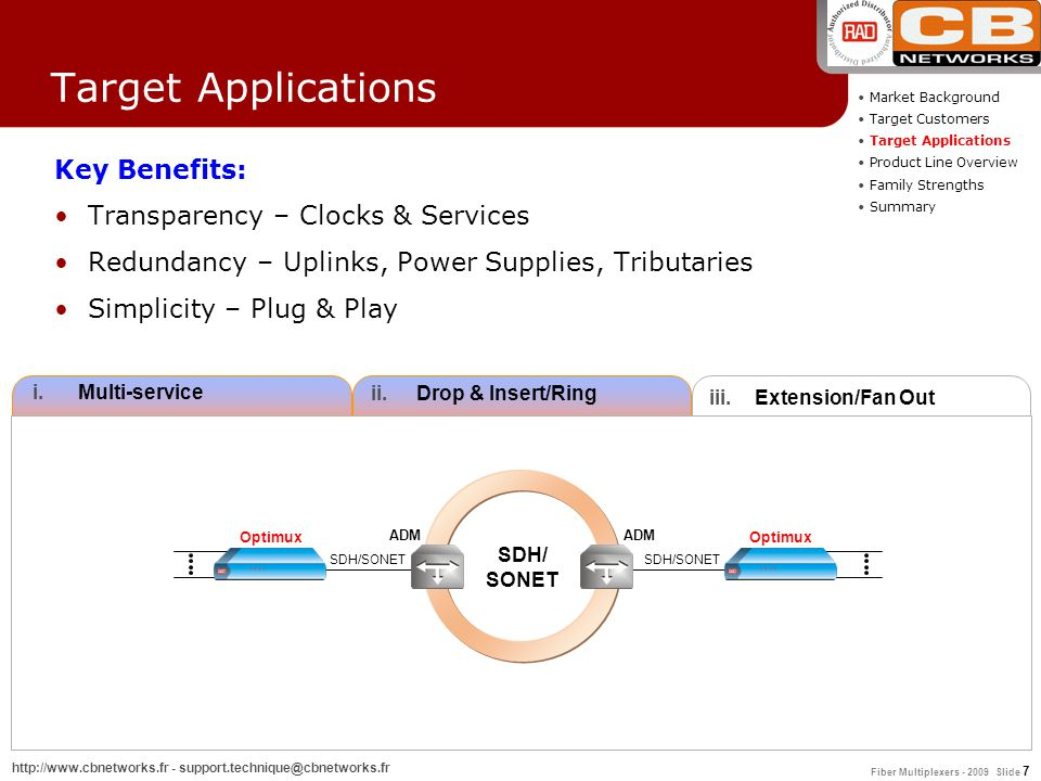 Fiber Multiplexers - 2009 Slide 7 http://www.cbnetworks.fr - support.technique@cbnetworks.fr Target Applications Key Benefits: Transparency – Clocks &