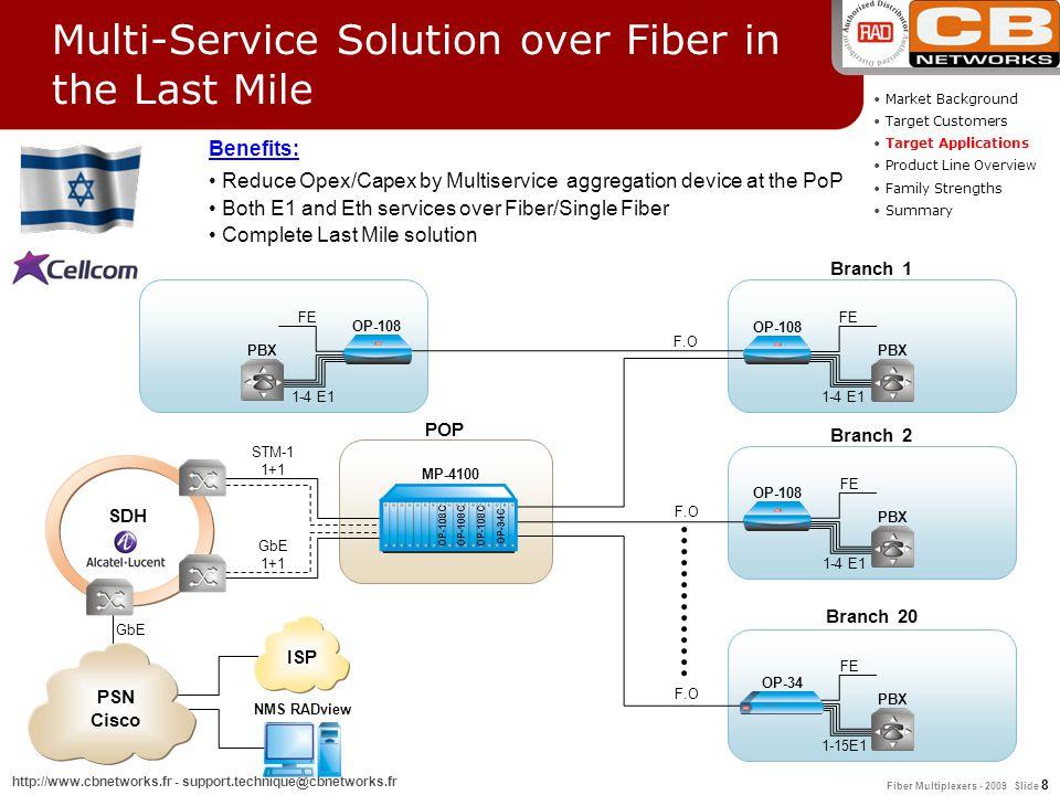 Fiber Multiplexers - 2009 Slide 8 http://www.cbnetworks.fr - support.technique@cbnetworks.fr Market Background Target Customers Target Applications Pr