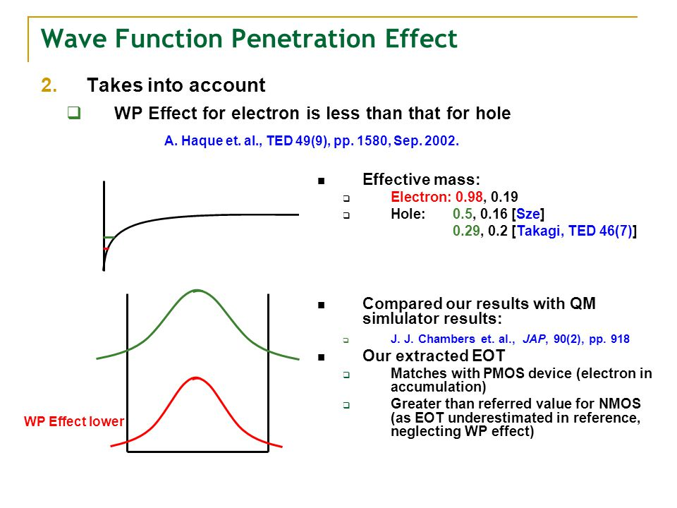 Wave Function Penetration Effect 2.Takes into account WP Effect for electron is less than that for hole A.