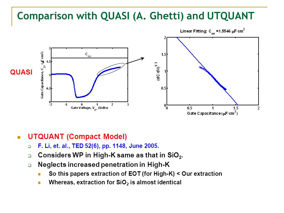 Comparison with QUASI (A. Ghetti) and UTQUANT QUASI UTQUANT (Compact Model) F.