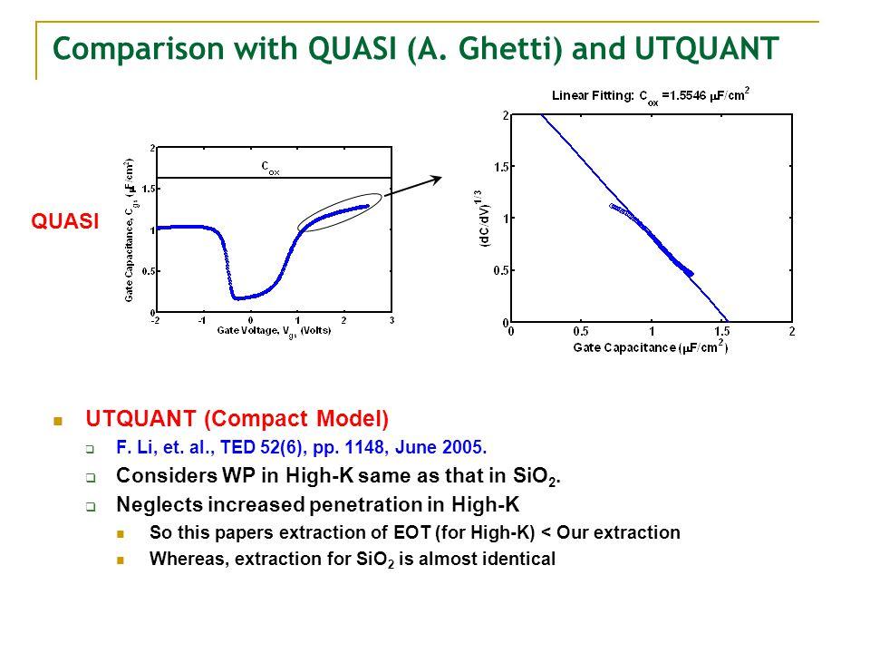 Comparison with QUASI (A. Ghetti) and UTQUANT QUASI UTQUANT (Compact Model) F. Li, et. al., TED 52(6), pp. 1148, June 2005. Considers WP in High-K sam