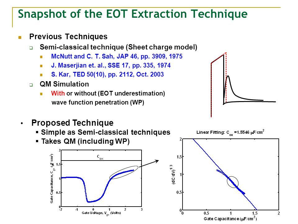 Snapshot of the EOT Extraction Technique Previous Techniques Semi-classical technique (Sheet charge model) McNutt and C. T. Sah, JAP 46, pp. 3909, 197