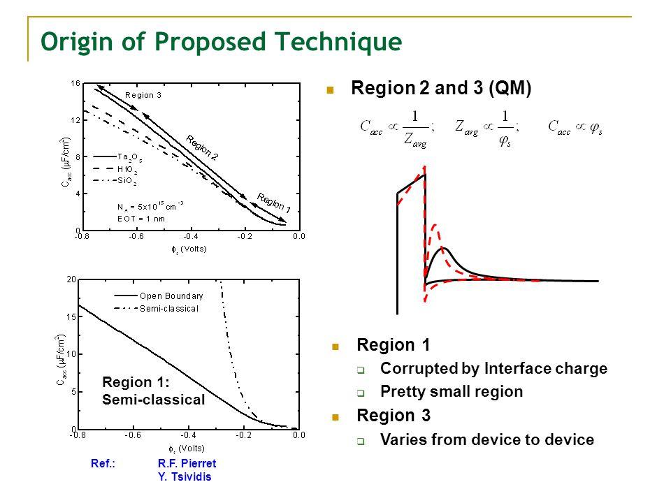 Origin of Proposed Technique Region 2 and 3 (QM) Region 1: Semi-classical Ref.: R.F. Pierret Y. Tsividis Region 1 Corrupted by Interface charge Pretty